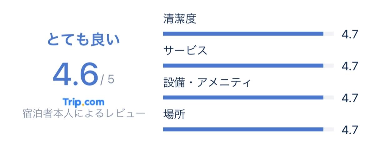 f:id:Nagoya1976:20210721192202j:plain