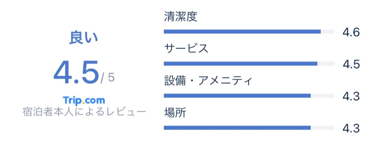f:id:Nagoya1976:20210722101428j:plain