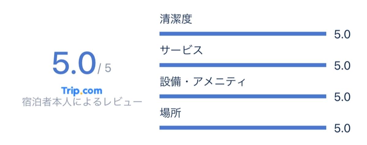 f:id:Nagoya1976:20210727110055j:plain