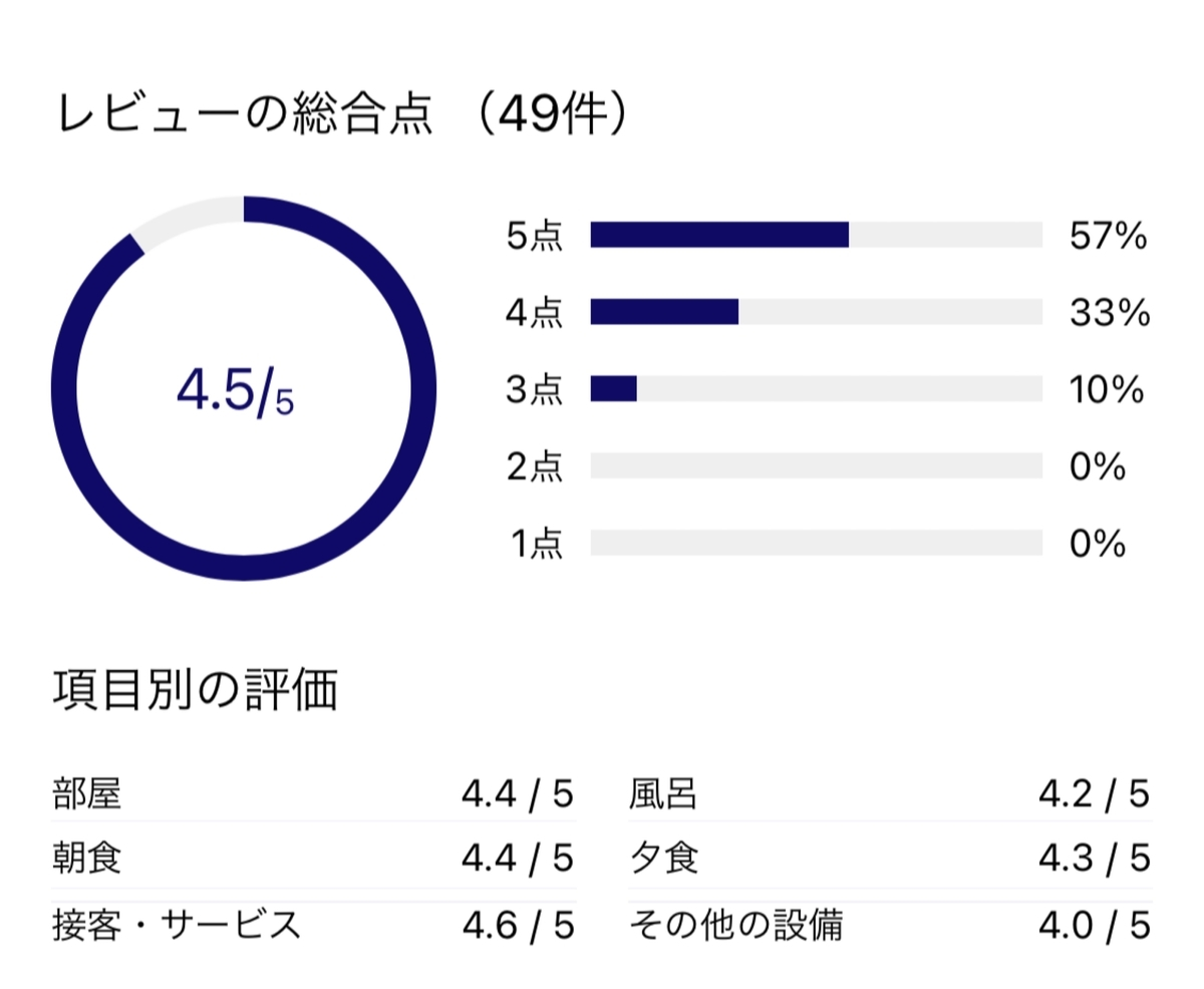 f:id:Nagoya1976:20210729211827j:plain