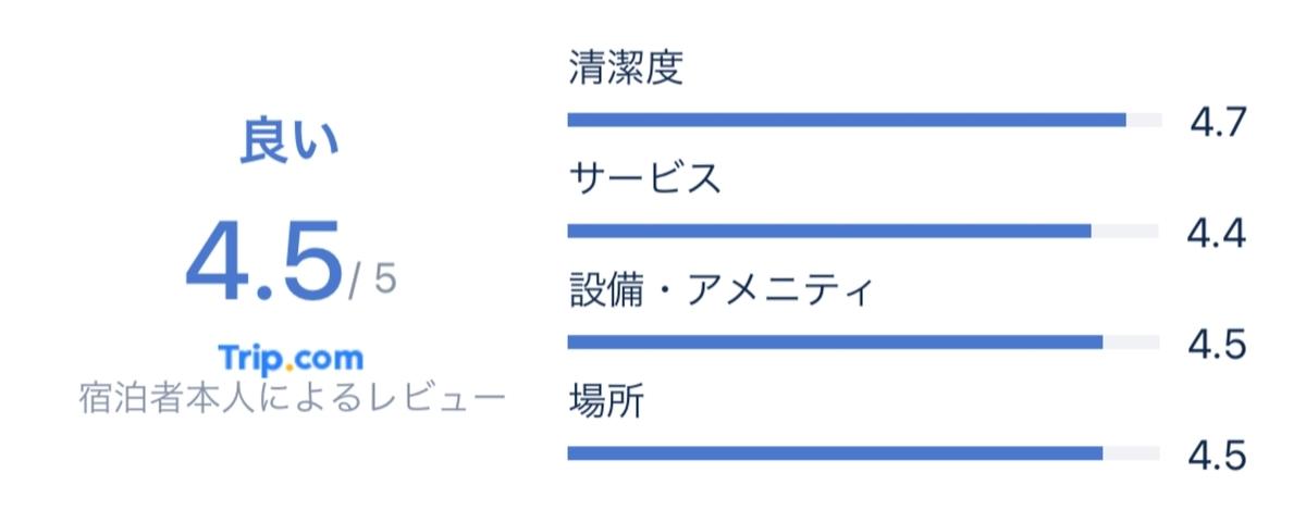 f:id:Nagoya1976:20210729224336j:plain
