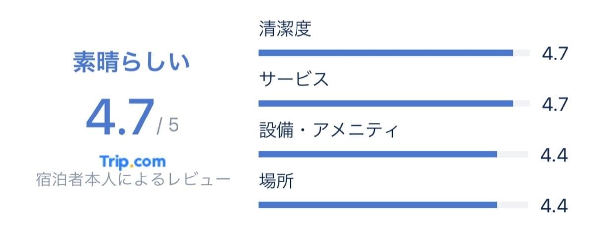 f:id:Nagoya1976:20210731111957j:plain