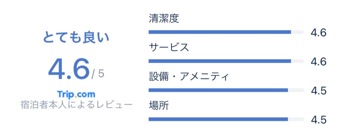 f:id:Nagoya1976:20210731221918j:plain