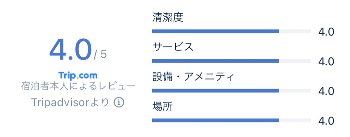 f:id:Nagoya1976:20210805222425j:plain