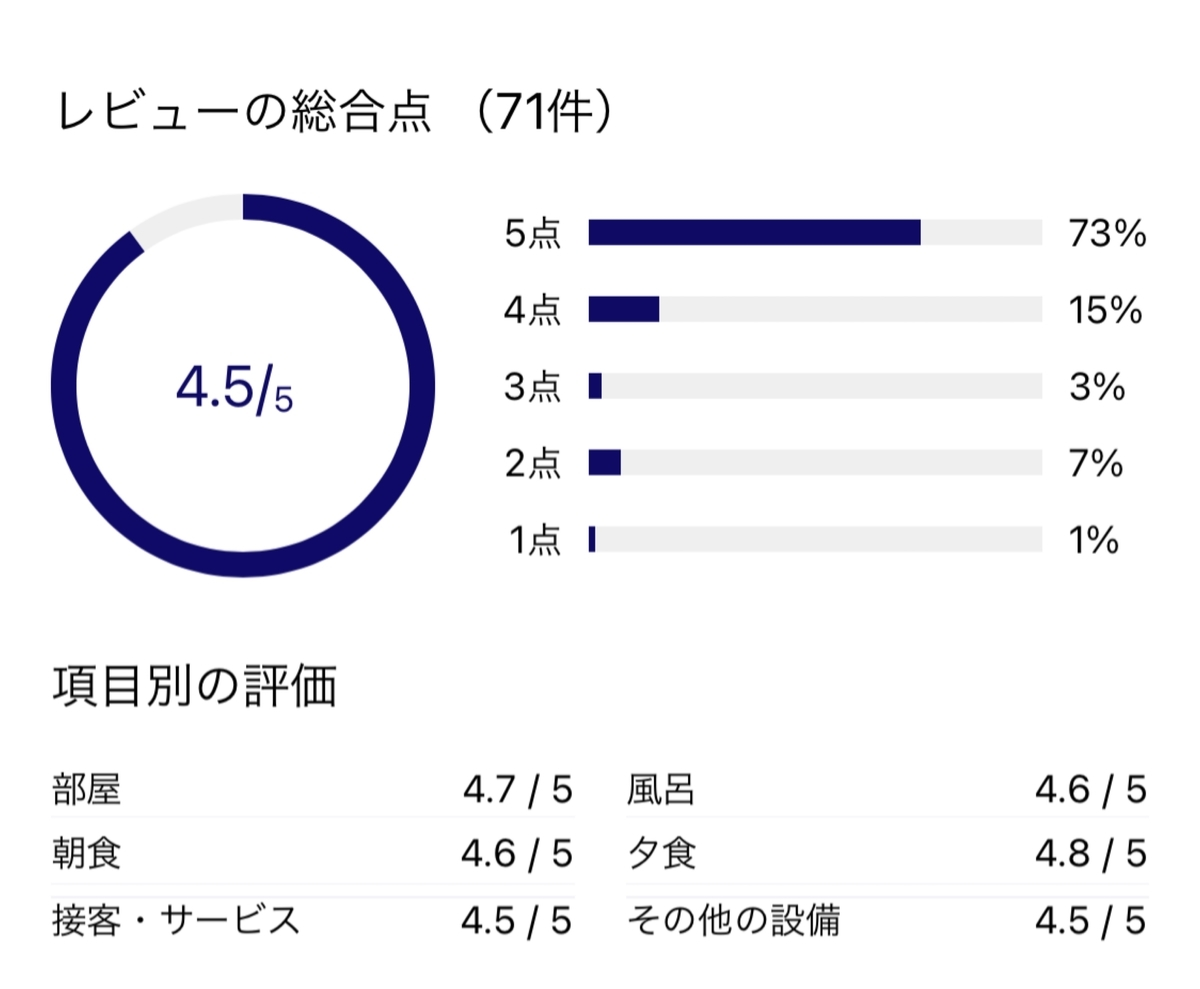 f:id:Nagoya1976:20210806213207j:plain