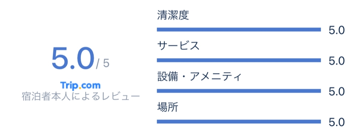 f:id:Nagoya1976:20210806214345j:plain