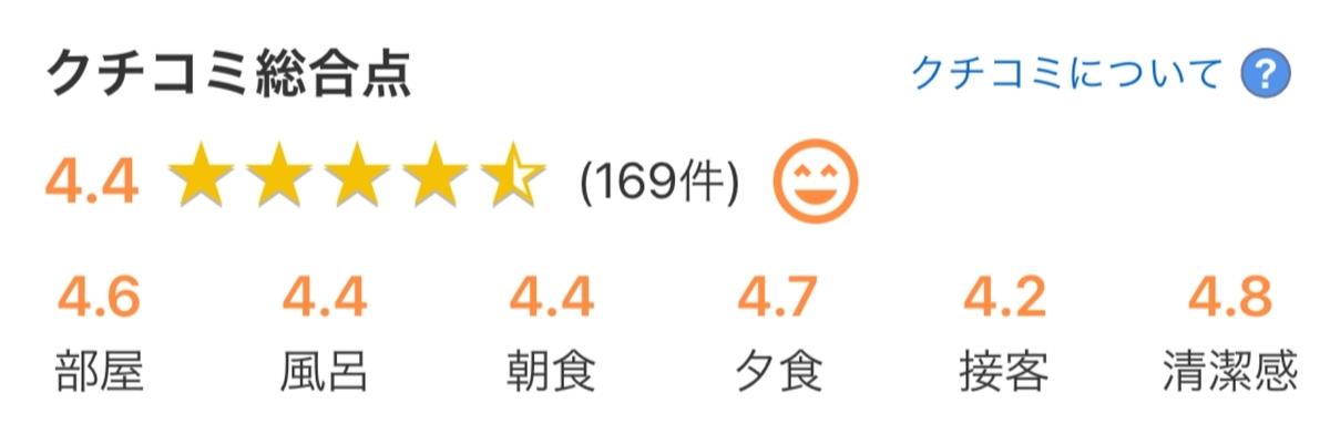 f:id:Nagoya1976:20210806220427j:plain