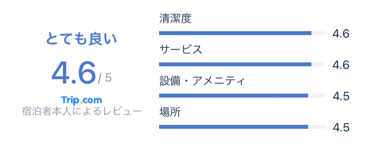 f:id:Nagoya1976:20210809000241j:plain