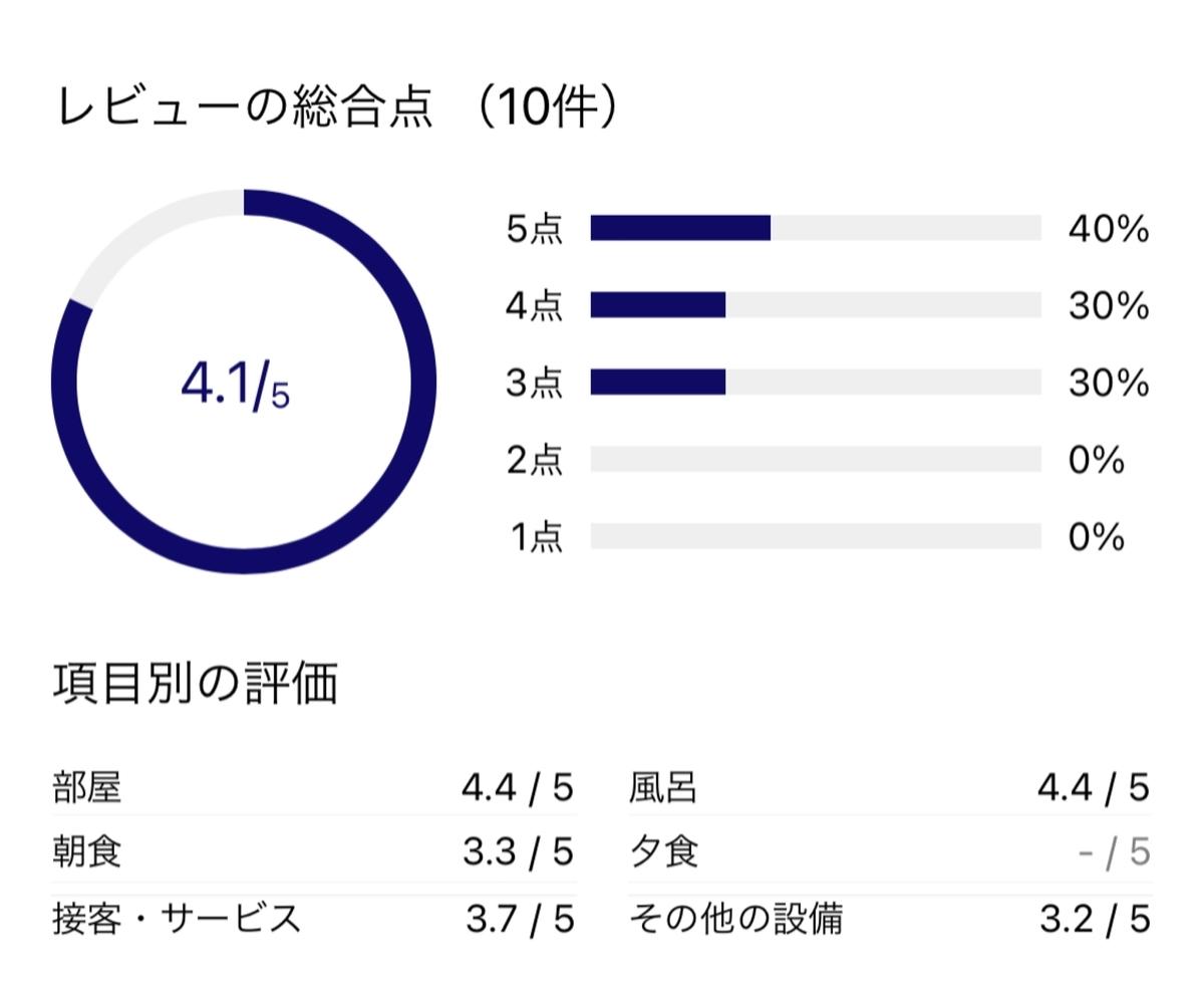 f:id:Nagoya1976:20210812173530j:plain