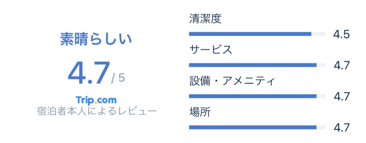 f:id:Nagoya1976:20210813004438j:plain