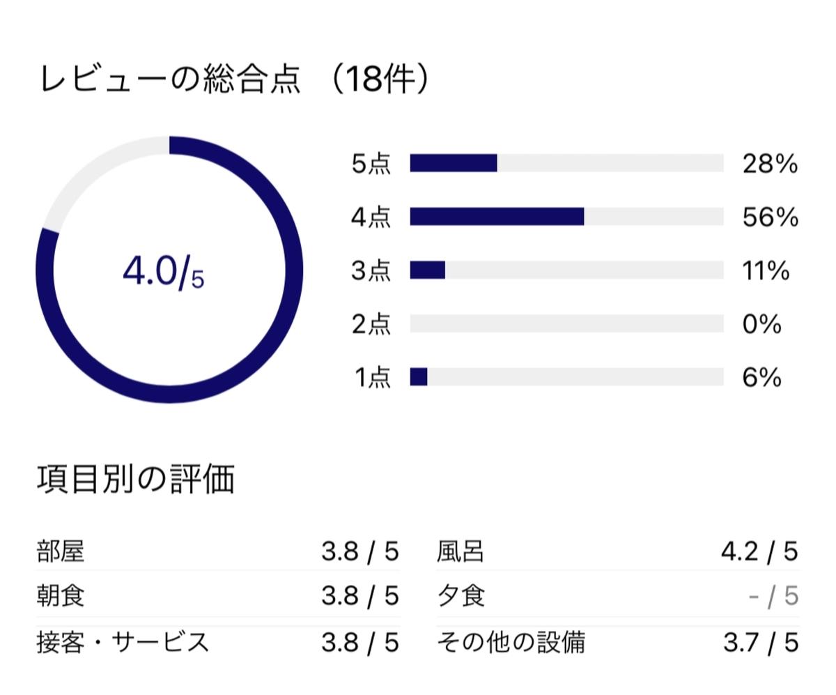 f:id:Nagoya1976:20210813104659j:plain