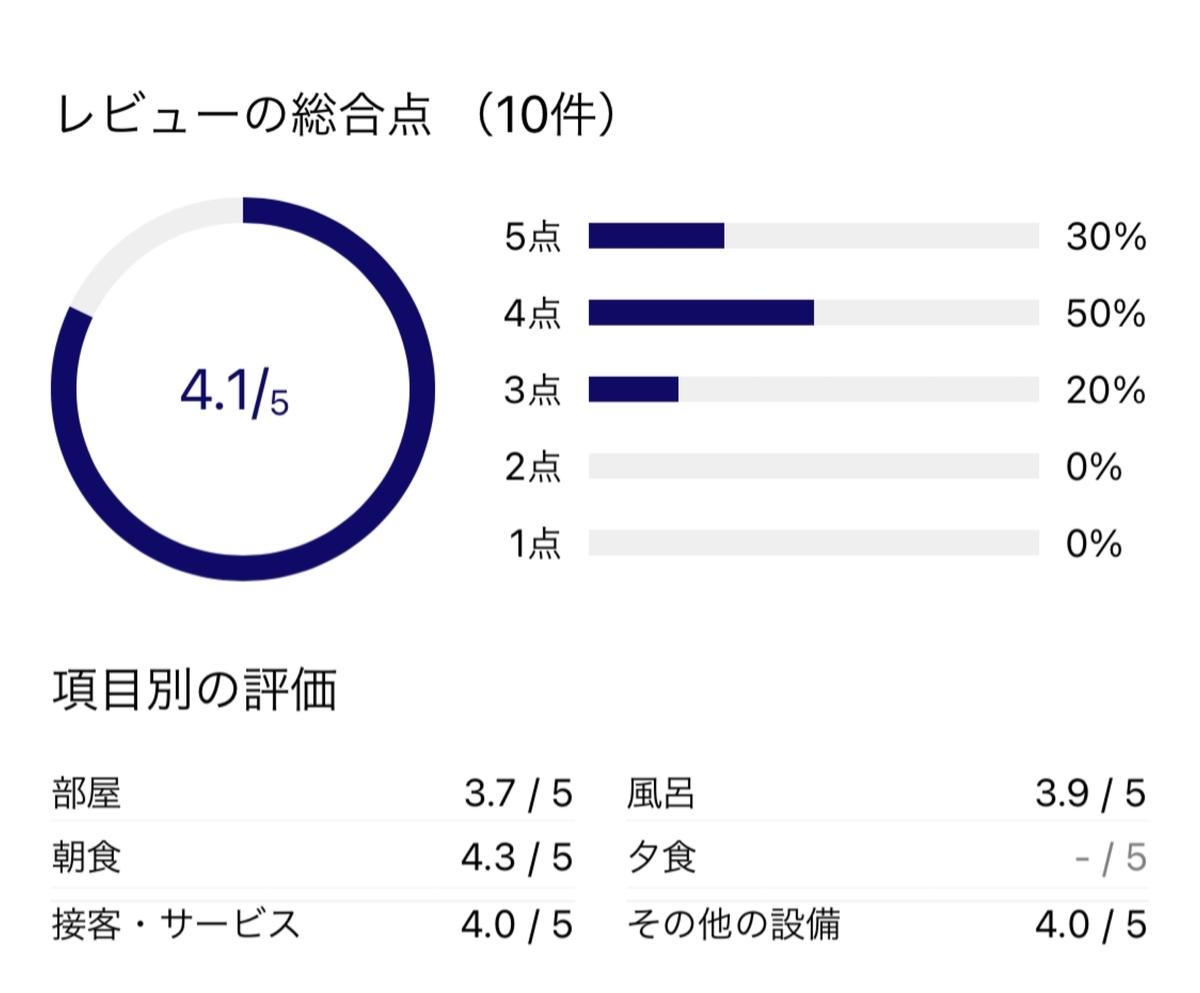 f:id:Nagoya1976:20210814193546j:plain