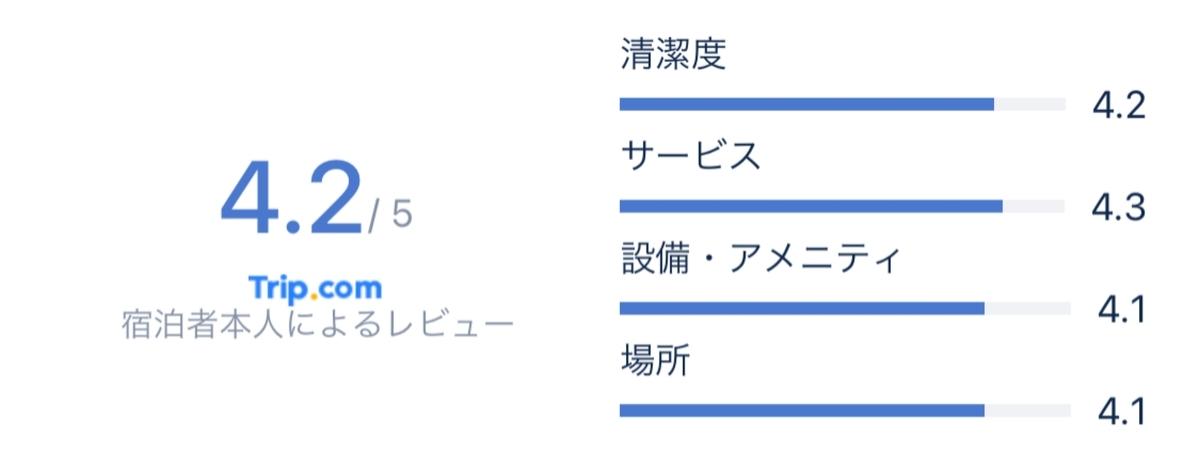 f:id:Nagoya1976:20210814195939j:plain