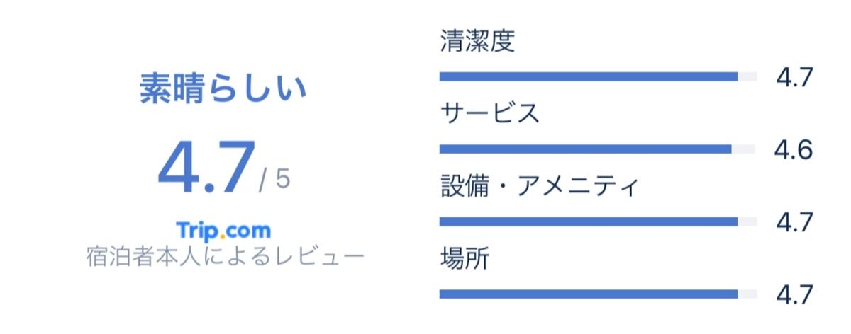 f:id:Nagoya1976:20210815182450j:plain