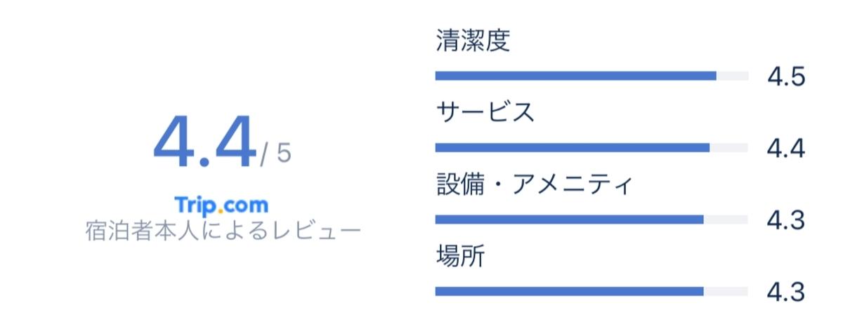 f:id:Nagoya1976:20210823213608j:plain