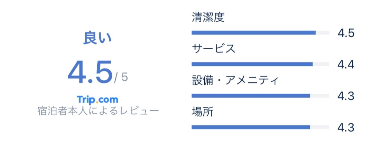 f:id:Nagoya1976:20210823230629j:plain