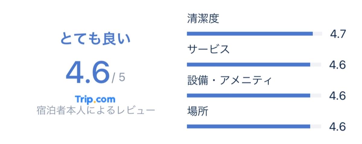 f:id:Nagoya1976:20210824233912j:plain