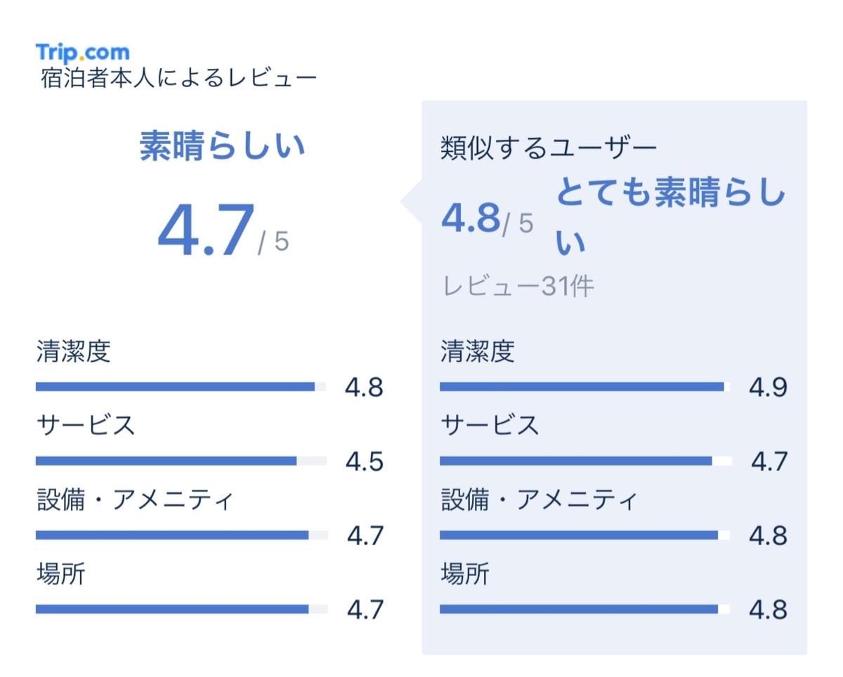 f:id:Nagoya1976:20210830100916j:plain