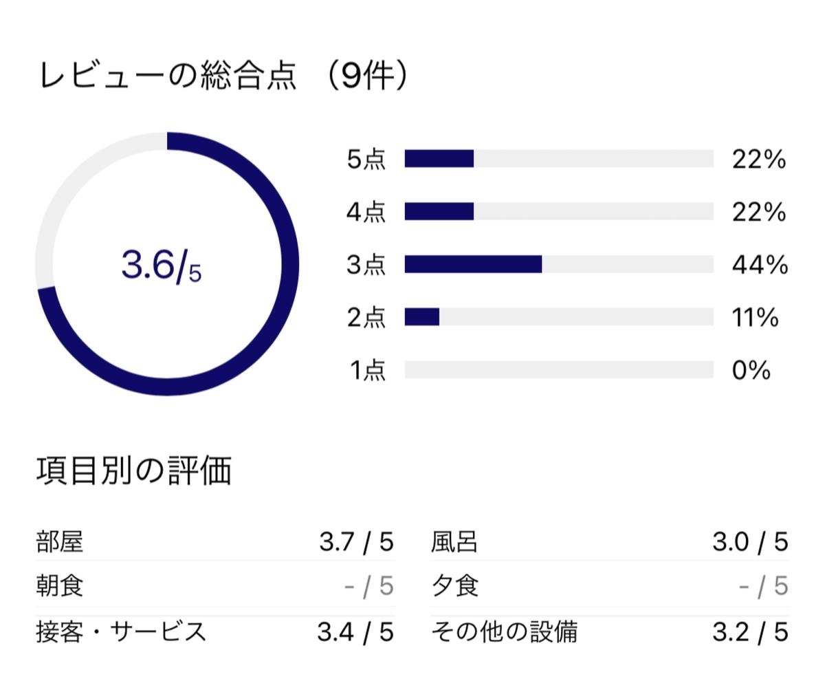 f:id:Nagoya1976:20210907173222j:plain