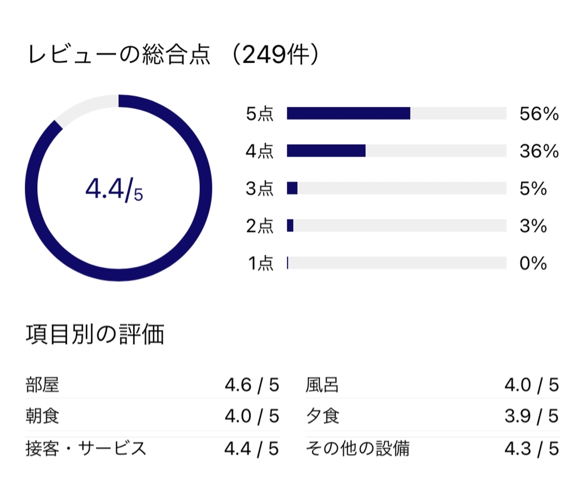 f:id:Nagoya1976:20210909100119j:plain