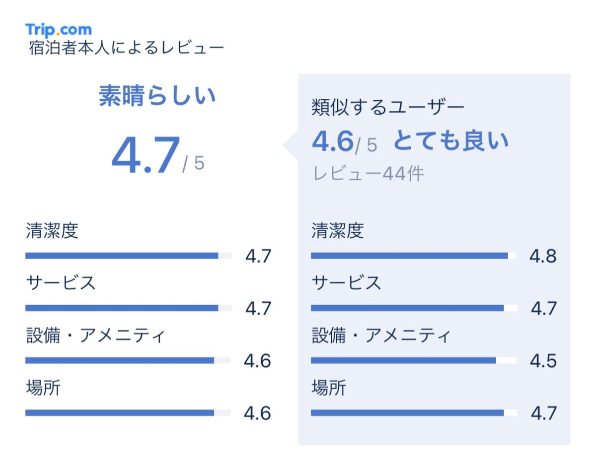 f:id:Nagoya1976:20210909100345j:plain