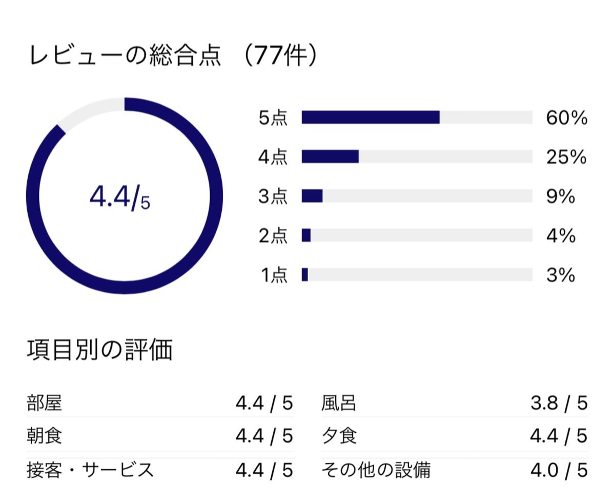 f:id:Nagoya1976:20210915231103j:plain