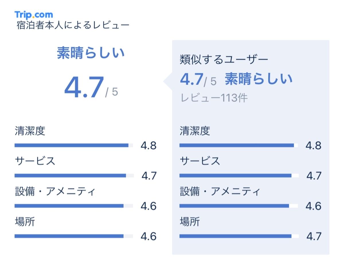 f:id:Nagoya1976:20210915231226j:plain