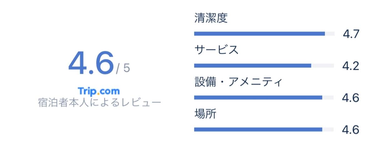 f:id:Nagoya1976:20210916110958j:plain