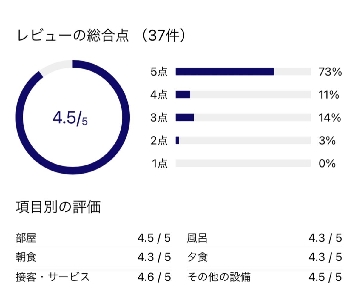 f:id:Nagoya1976:20211016201237j:plain