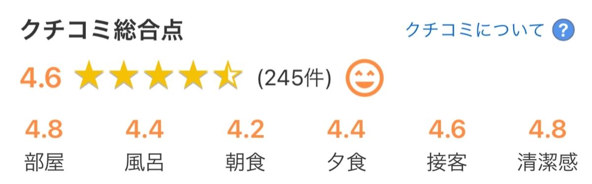 f:id:Nagoya1976:20211016201952j:plain