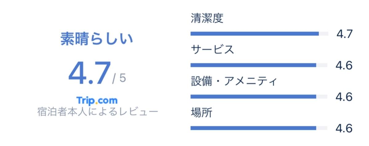 f:id:Nagoya1976:20211023170934j:plain