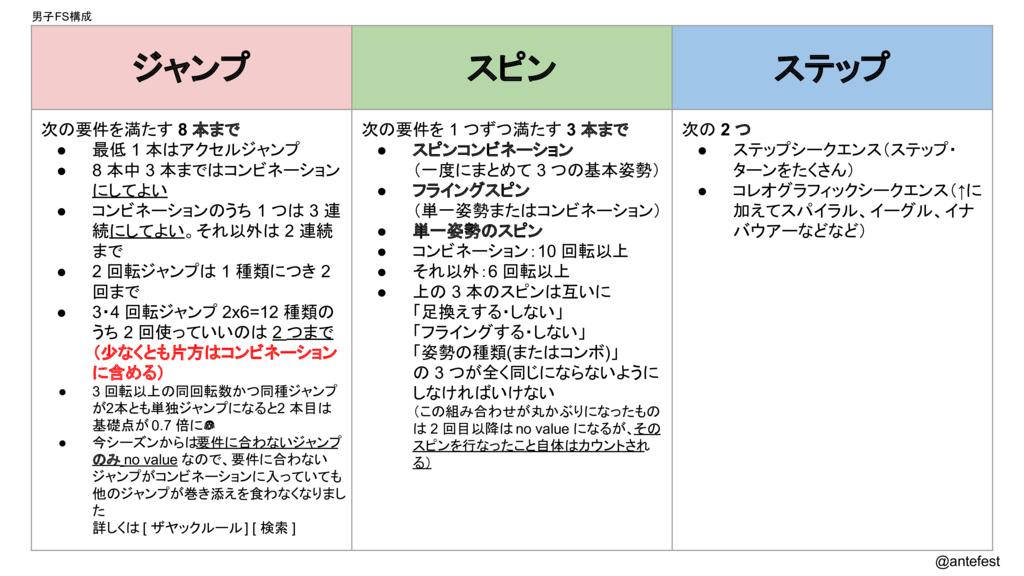 f:id:Nagoyan:20161029003459p:plain