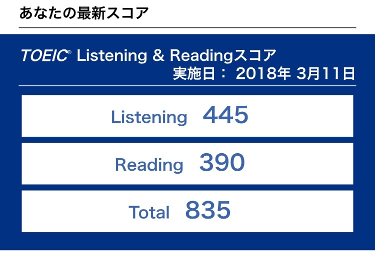f:id:Nakajima_IT_blog:20180402181103j:plain