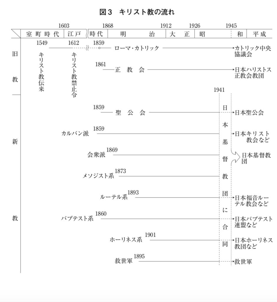 f:id:Nakajima_IT_blog:20180906230114p:plain