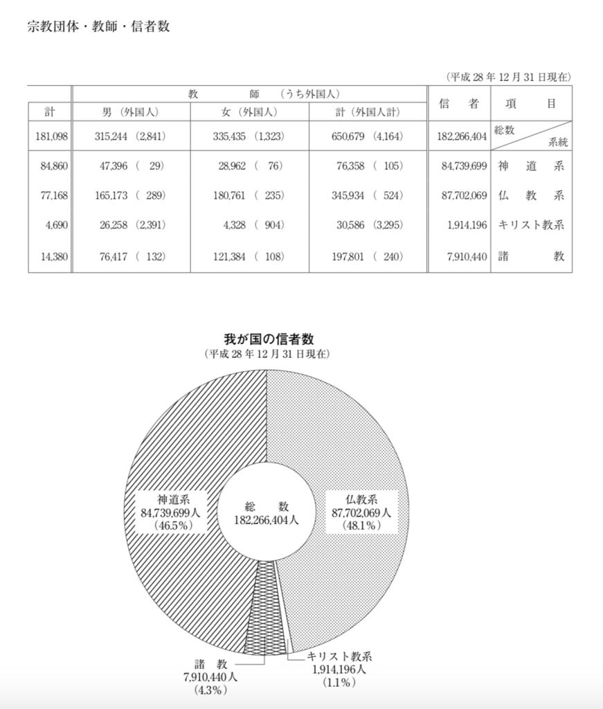 f:id:Nakajima_IT_blog:20180906230148p:plain