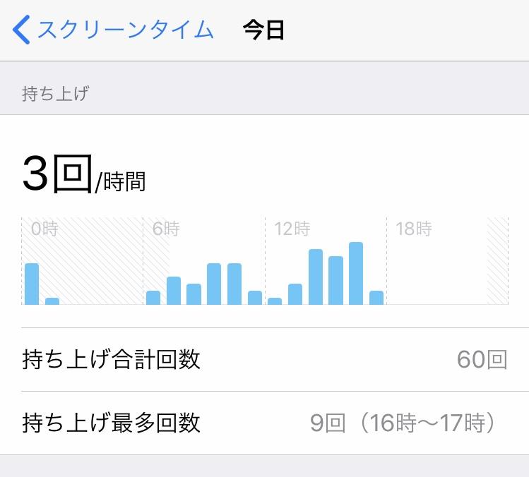 f:id:Nakajima_IT_blog:20181010174510j:plain