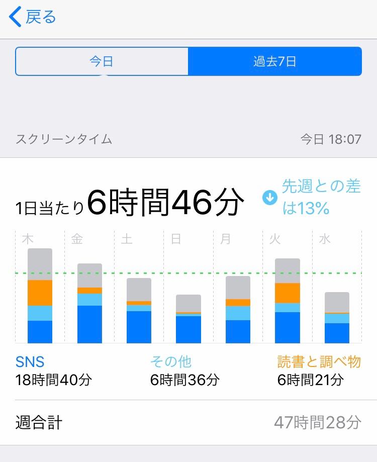 f:id:Nakajima_IT_blog:20181010181010j:plain