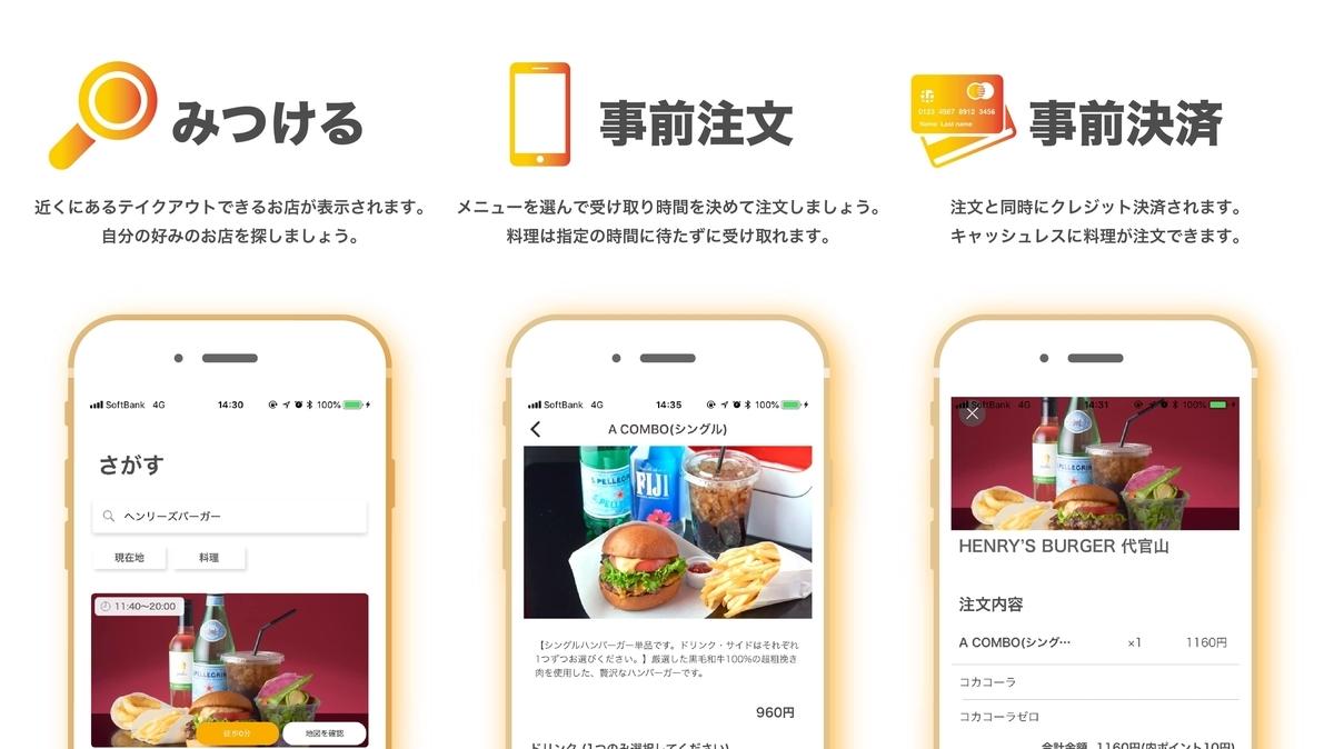 f:id:Nakajima_IT_blog:20190613104743j:plain
