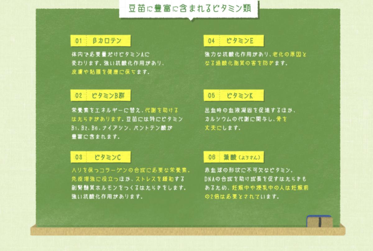 f:id:Nakajima_IT_blog:20190628165836p:plain