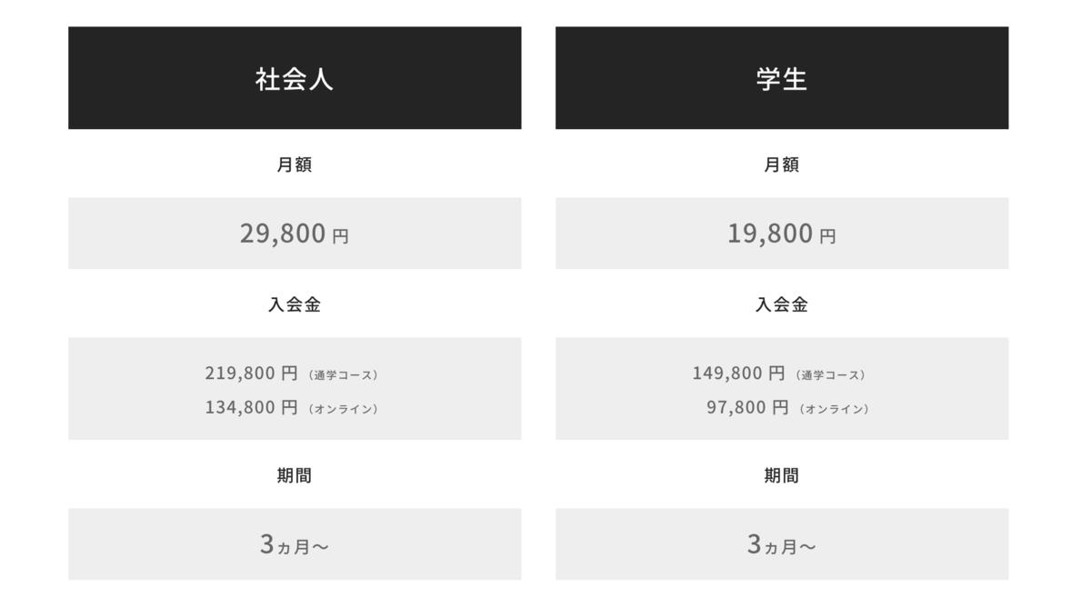 f:id:Nakajima_IT_blog:20190630204439p:plain