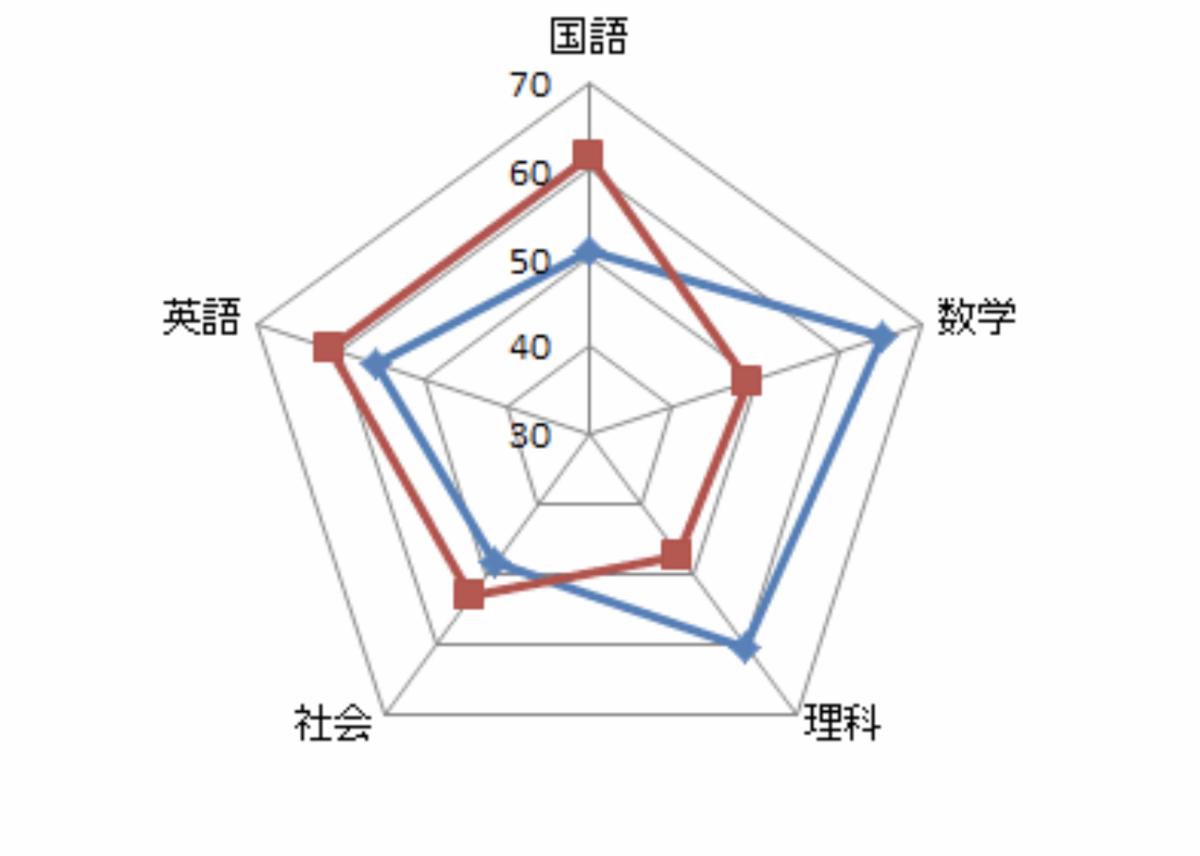 f:id:Nakajima_IT_blog:20190711111421p:plain