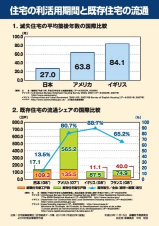 f:id:NakamuraTetsuji:20111120205502j:image:w360:left
