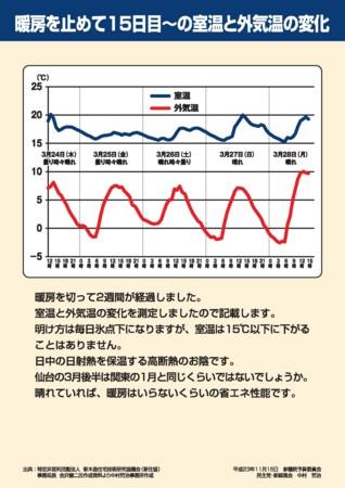 f:id:NakamuraTetsuji:20111120205503j:image:w360:left