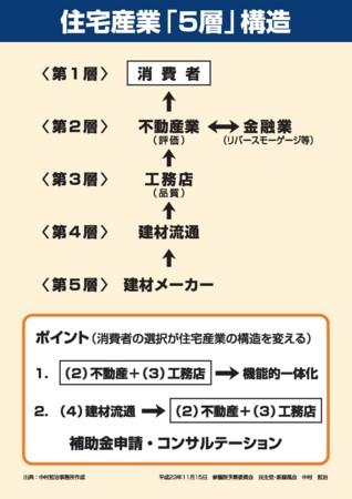 f:id:NakamuraTetsuji:20111120210301j:image:w360:left