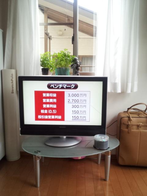 f:id:Nakamuu:20120628155534j:plain