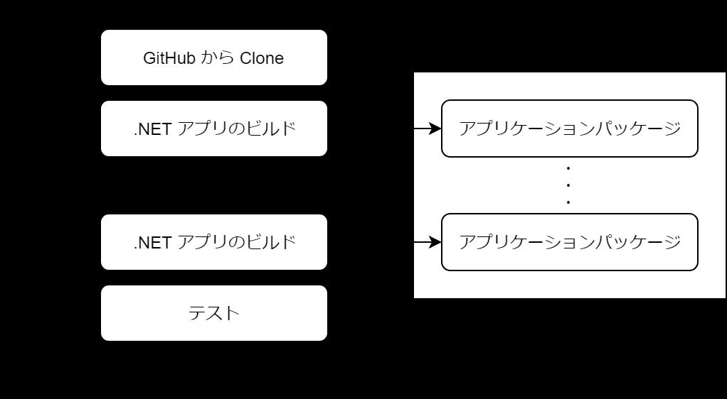 f:id:Nakatsuchi:20190129203831p:plain
