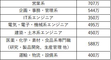 f:id:Nami88:20200517220623p:plain