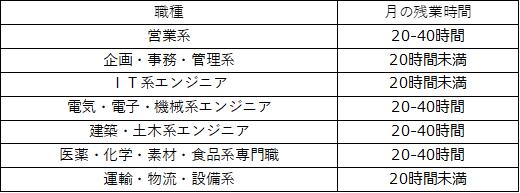 f:id:Nami88:20200517225035p:plain