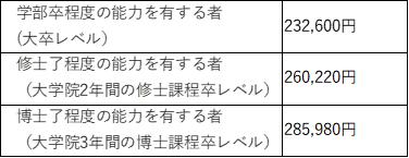 f:id:Nami88:20200518004214p:plain
