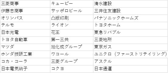 f:id:Nami88:20200526113357p:plain